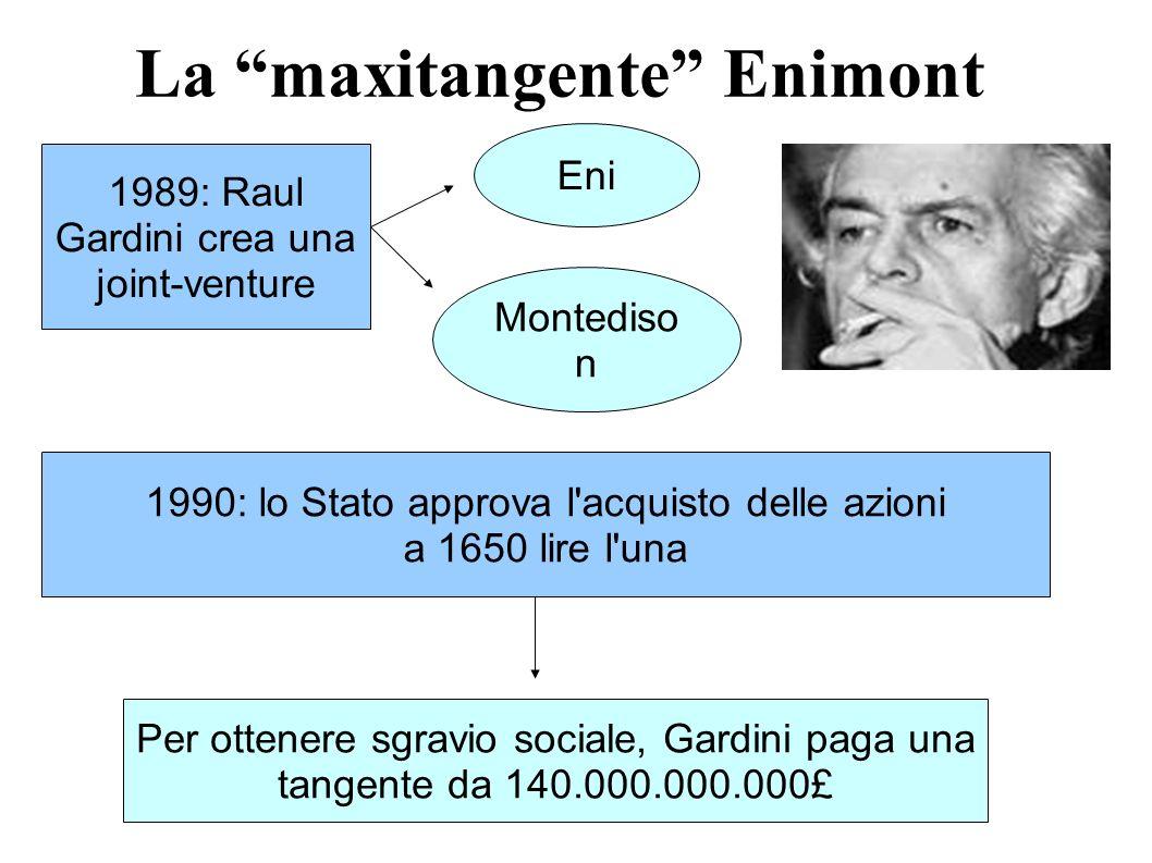 La maxitangente Enimont