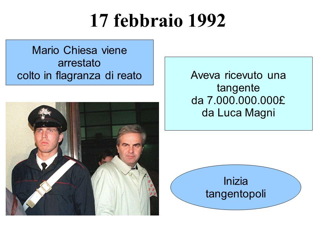 17 febbraio 1992 Mario Chiesa viene arrestato