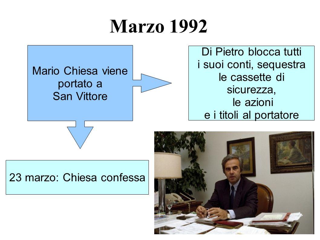 Marzo 1992 Di Pietro blocca tutti i suoi conti, sequestra