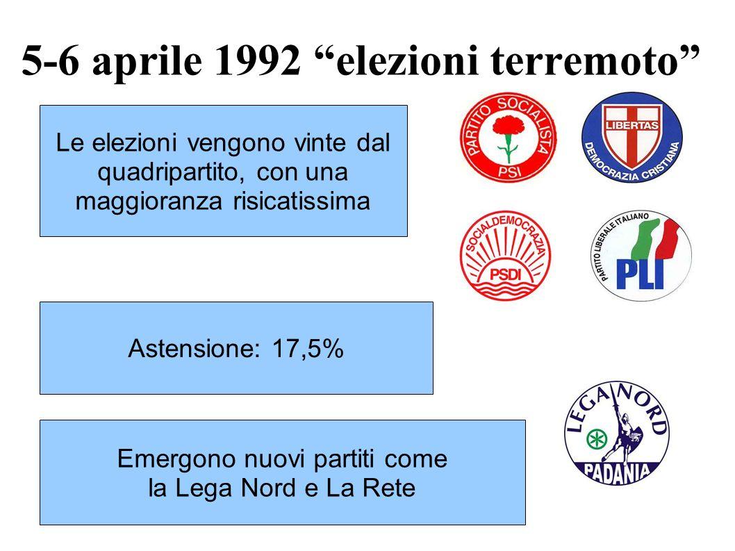 5-6 aprile 1992 elezioni terremoto