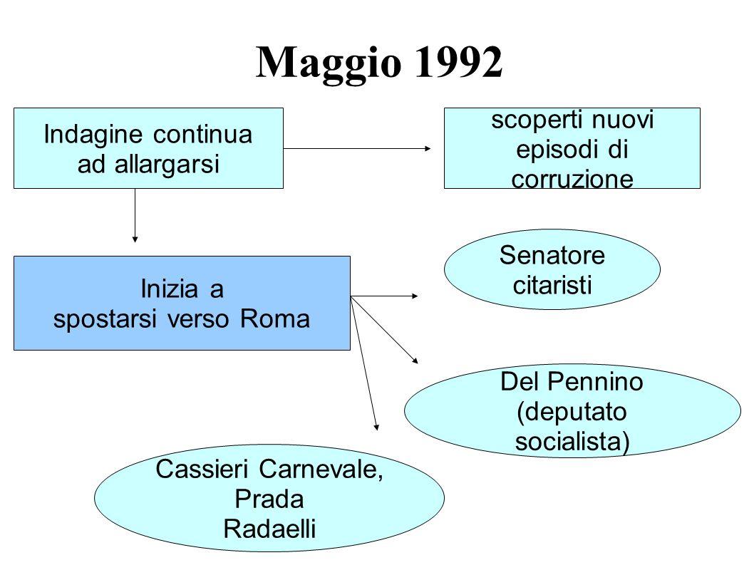 Maggio 1992 scoperti nuovi Indagine continua episodi di corruzione
