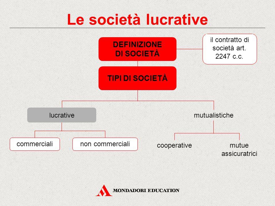 DEFINIZIONE DI SOCIETÀ