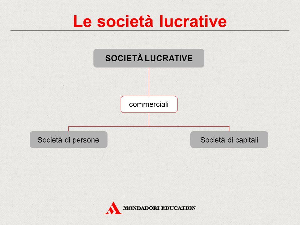 Le società lucrative SOCIETÀ LUCRATIVE commerciali Società di persone