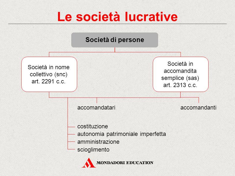 Le società lucrative Società di persone