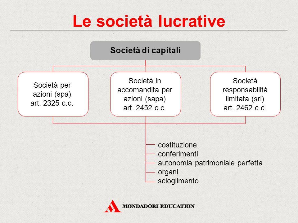Le società lucrative Società di capitali