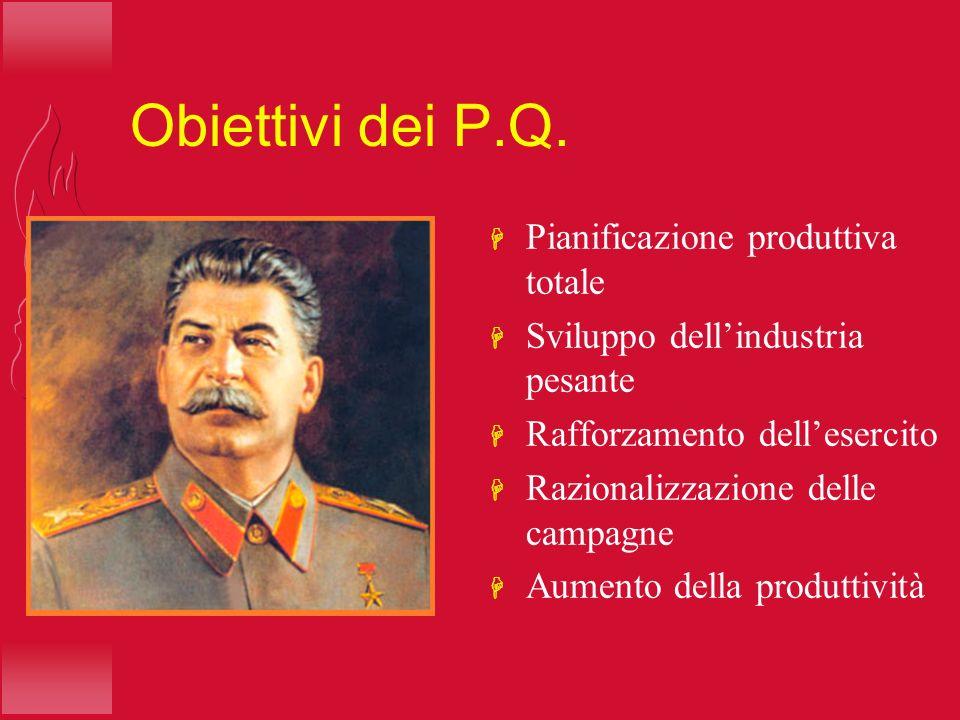 Obiettivi dei P.Q. Pianificazione produttiva totale