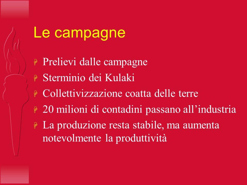 Le campagne Prelievi dalle campagne Sterminio dei Kulaki