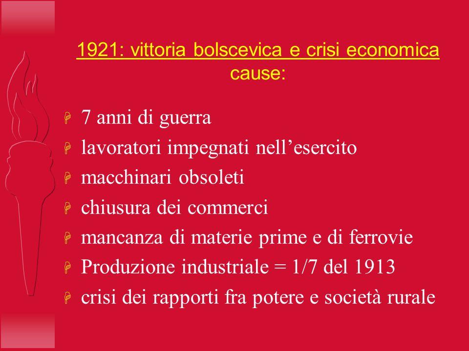 1921: vittoria bolscevica e crisi economica cause: