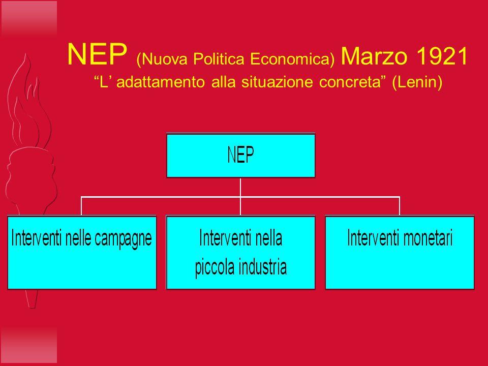 NEP (Nuova Politica Economica) Marzo 1921 L' adattamento alla situazione concreta (Lenin)