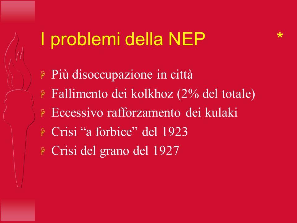 I problemi della NEP * Più disoccupazione in città