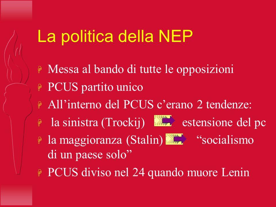 La politica della NEP Messa al bando di tutte le opposizioni