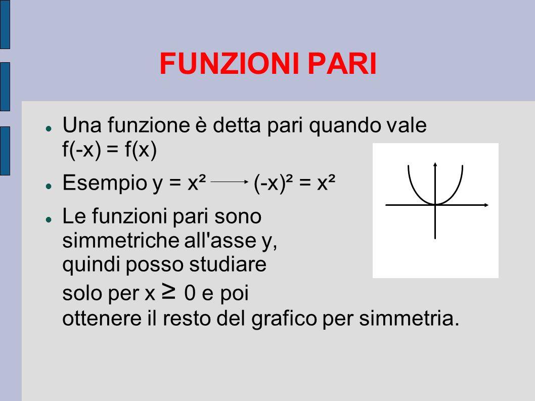 FUNZIONI PARI Una funzione è detta pari quando vale f(-x) = f(x)