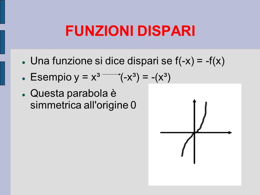 FUNZIONI DISPARI Una funzione si dice dispari se f(-x) = -f(x)