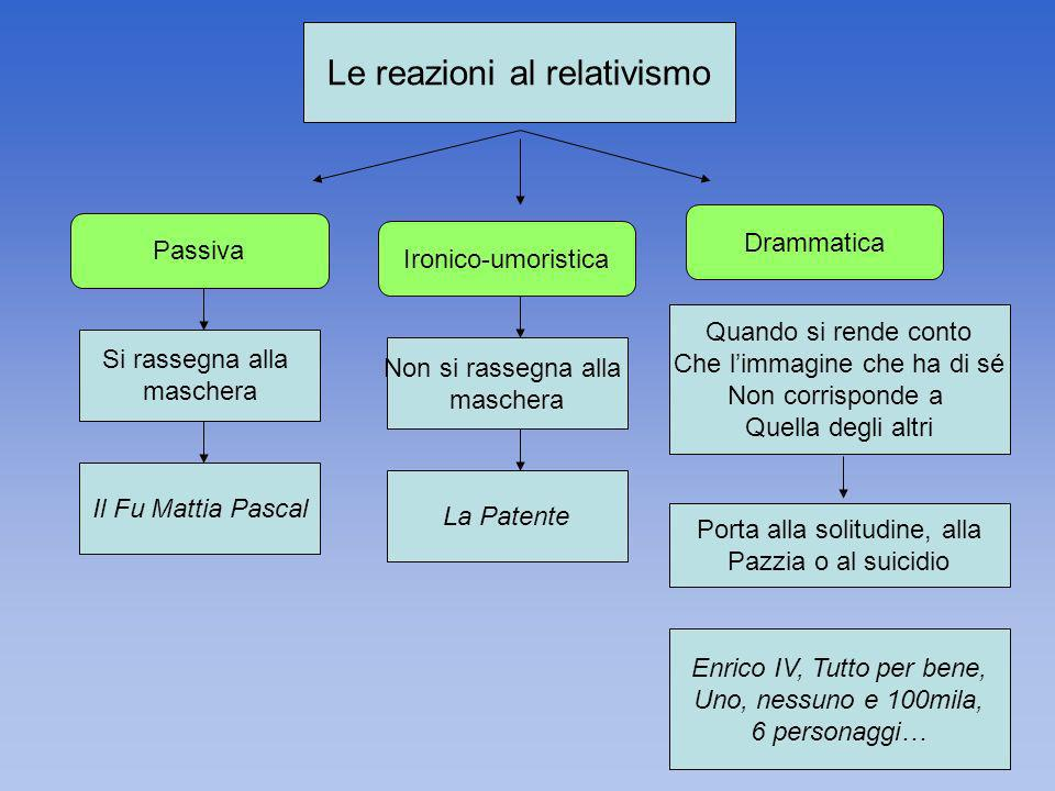 Le reazioni al relativismo