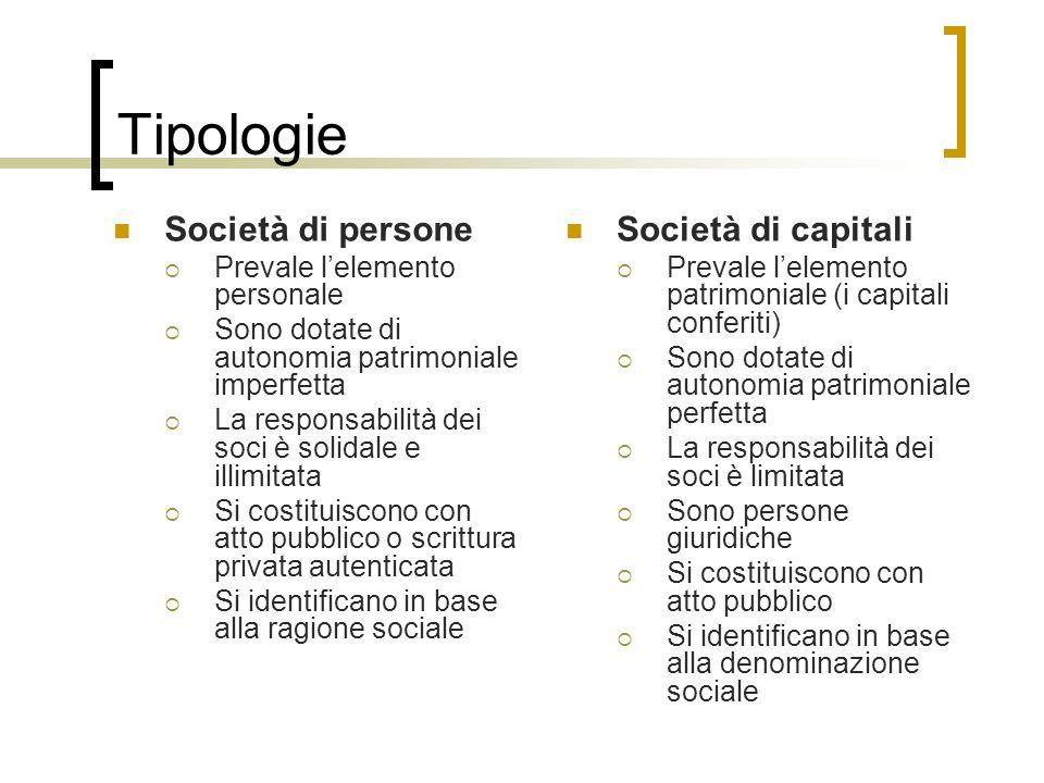 Tipologie Società di persone Società di capitali