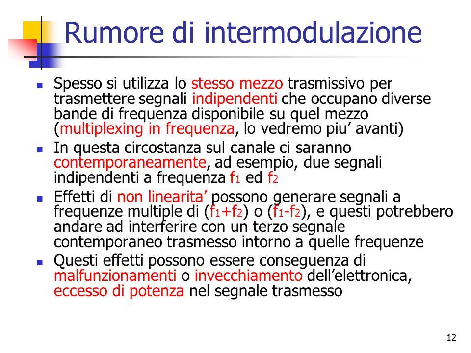 Rumore di intermodulazione