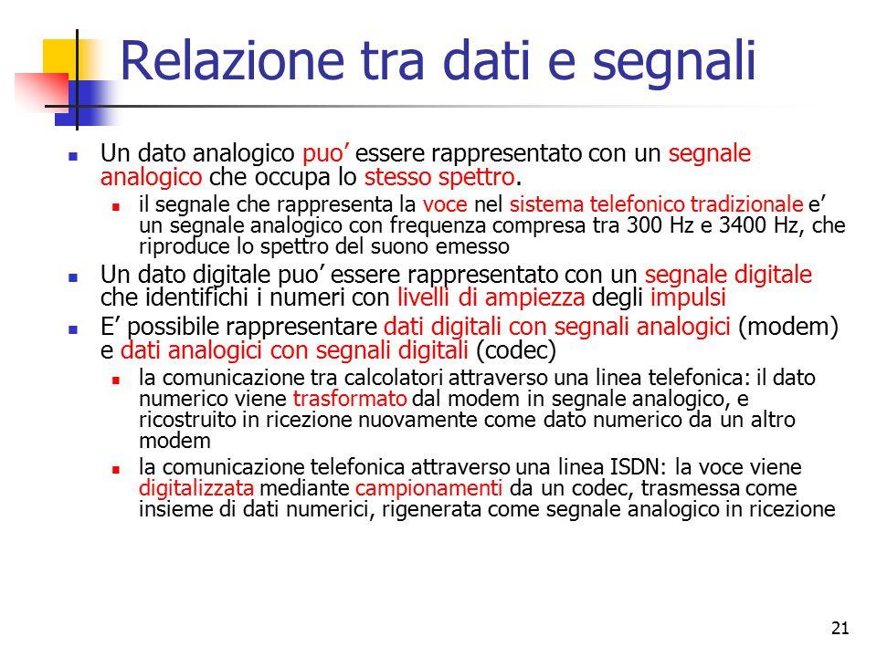 Relazione tra dati e segnali