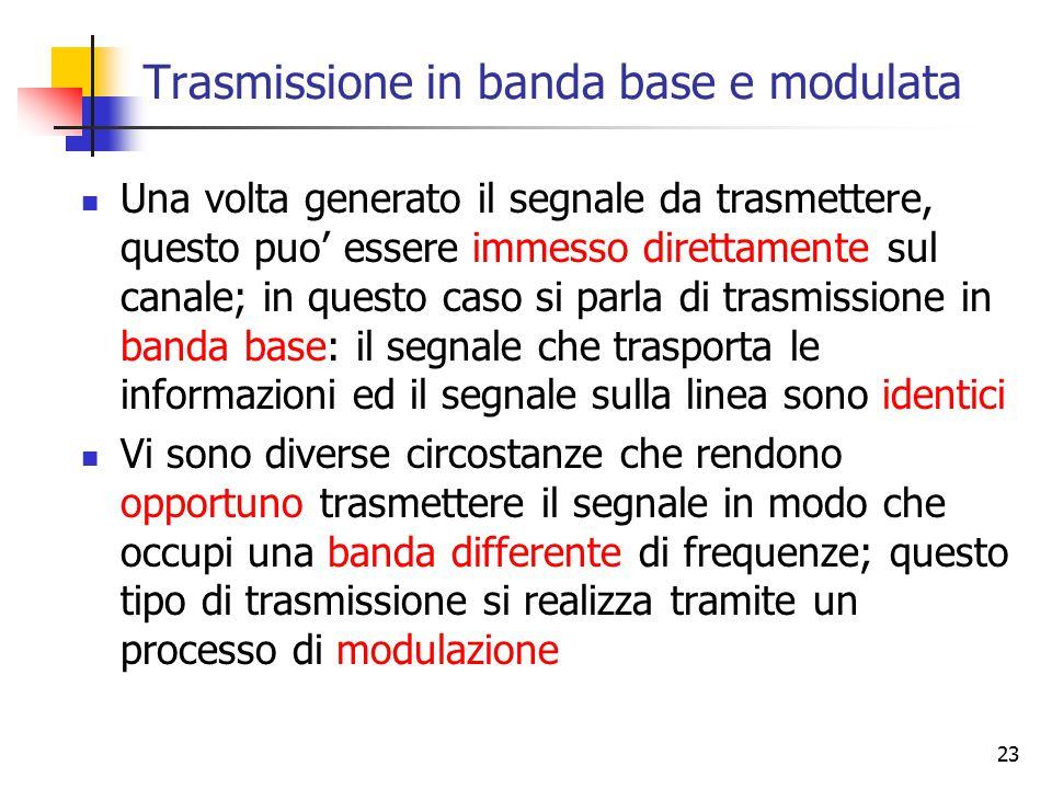 Trasmissione in banda base e modulata