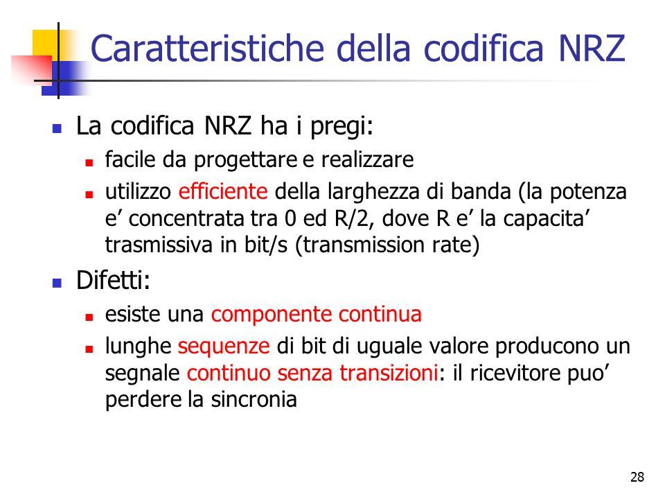 Caratteristiche della codifica NRZ