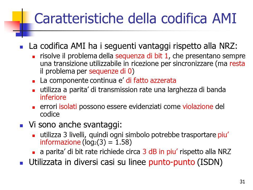 Caratteristiche della codifica AMI