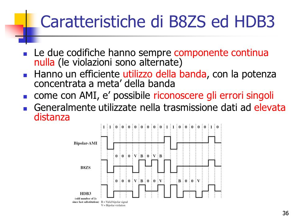 Caratteristiche di B8ZS ed HDB3