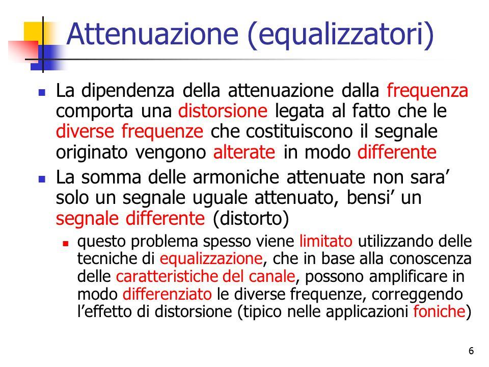 Attenuazione (equalizzatori)