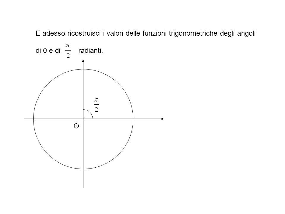 E adesso ricostruisci i valori delle funzioni trigonometriche degli angoli