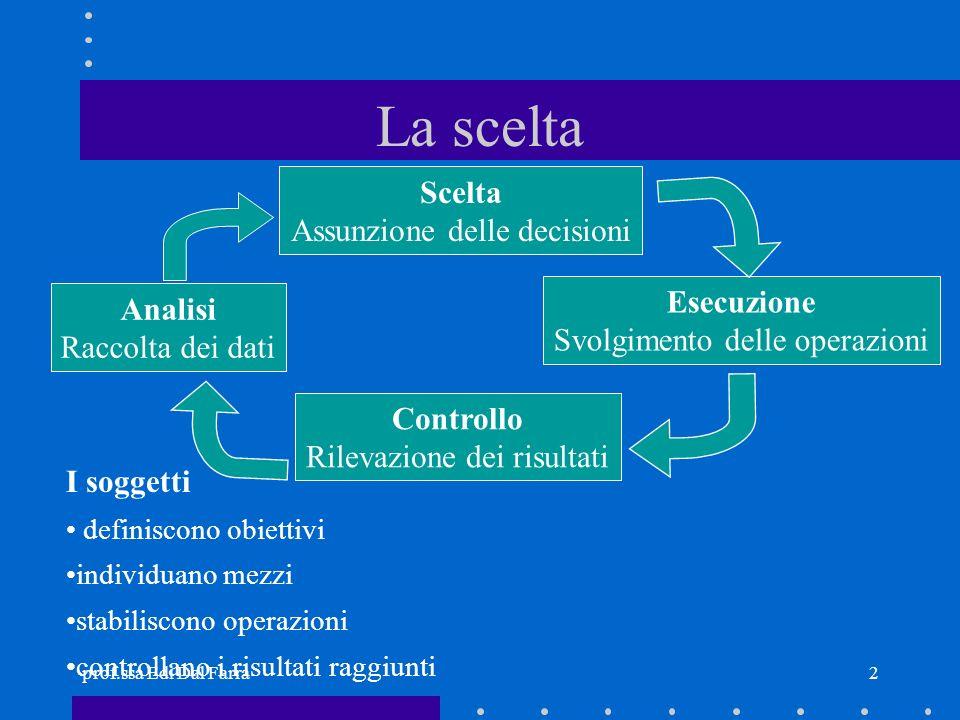 La scelta Scelta Assunzione delle decisioni Esecuzione Analisi