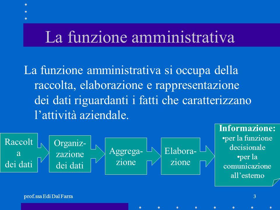 La funzione amministrativa