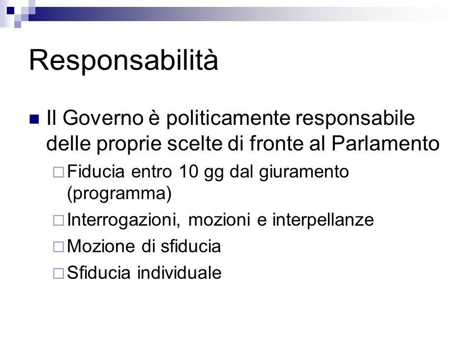 Responsabilità Il Governo è politicamente responsabile delle proprie scelte di fronte al Parlamento.