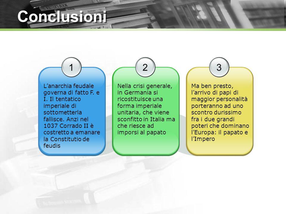 Conclusioni 1. 2. 3.