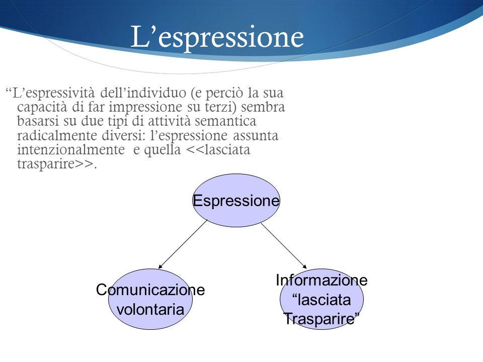 L'espressione Espressione Informazione Comunicazione lasciata