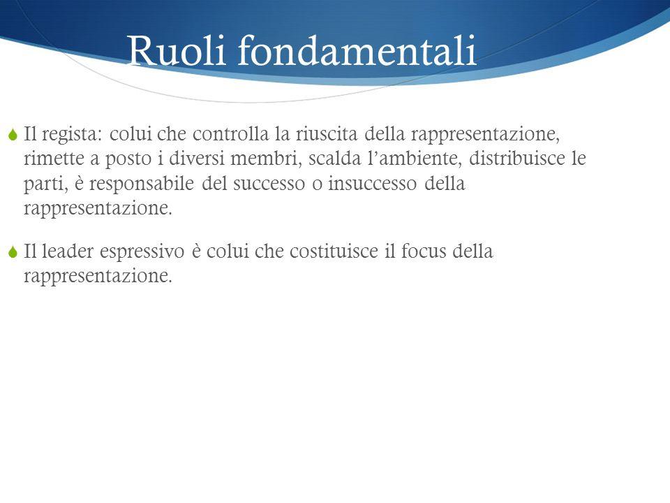 Ruoli fondamentali