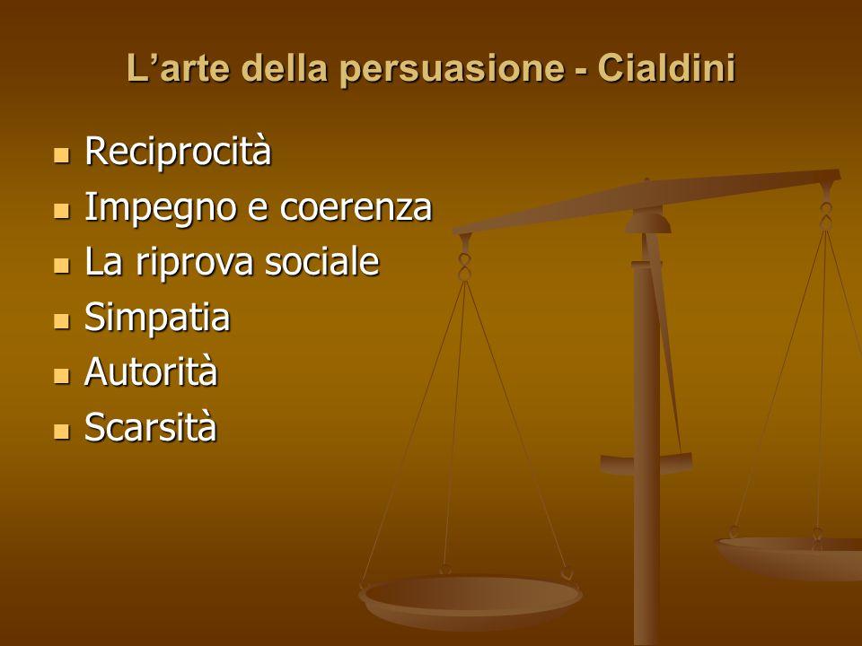 L'arte della persuasione - Cialdini