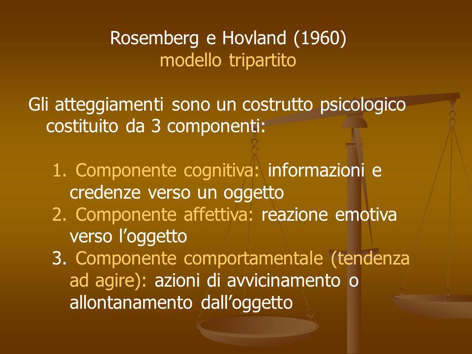 Rosemberg e Hovland (1960) modello tripartito. Gli atteggiamenti sono un costrutto psicologico costituito da 3 componenti: