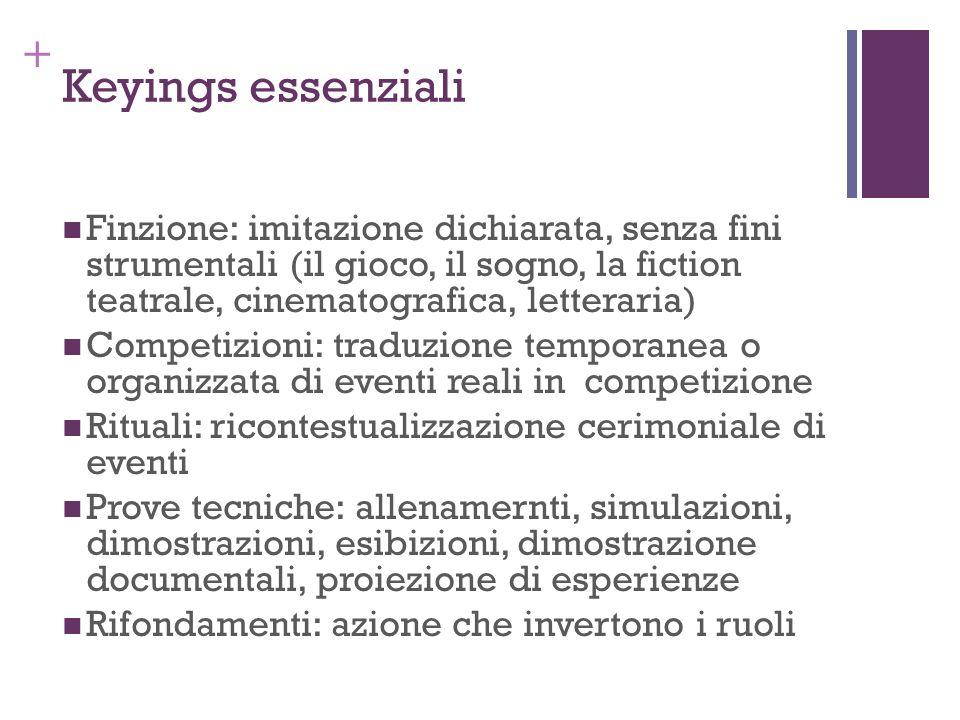 Keyings essenzialiFinzione: imitazione dichiarata, senza fini strumentali (il gioco, il sogno, la fiction teatrale, cinematografica, letteraria)