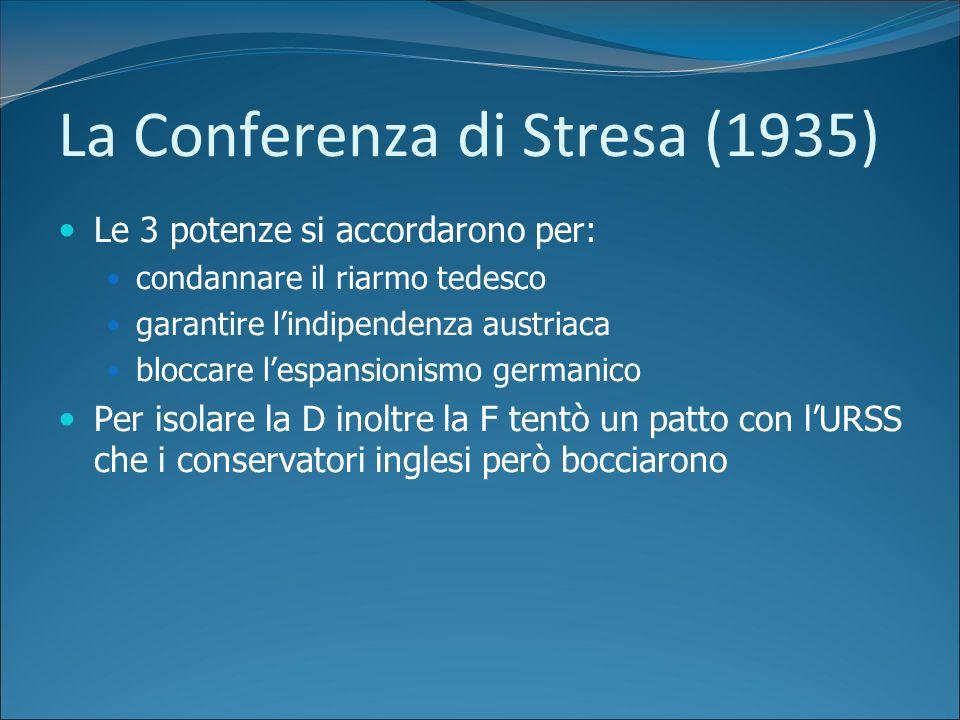 La Conferenza di Stresa (1935)