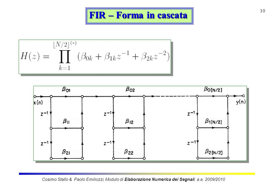 FIR – Forma in cascata Cosimo Stallo & Paolo Emiliozzi, Modulo di Elaborazione Numerica dei Segnali, a.a.