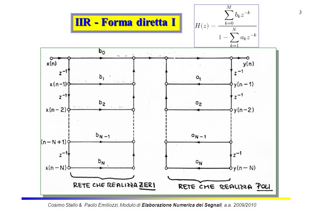 IIR - Forma diretta I Cosimo Stallo & Paolo Emiliozzi, Modulo di Elaborazione Numerica dei Segnali, a.a.