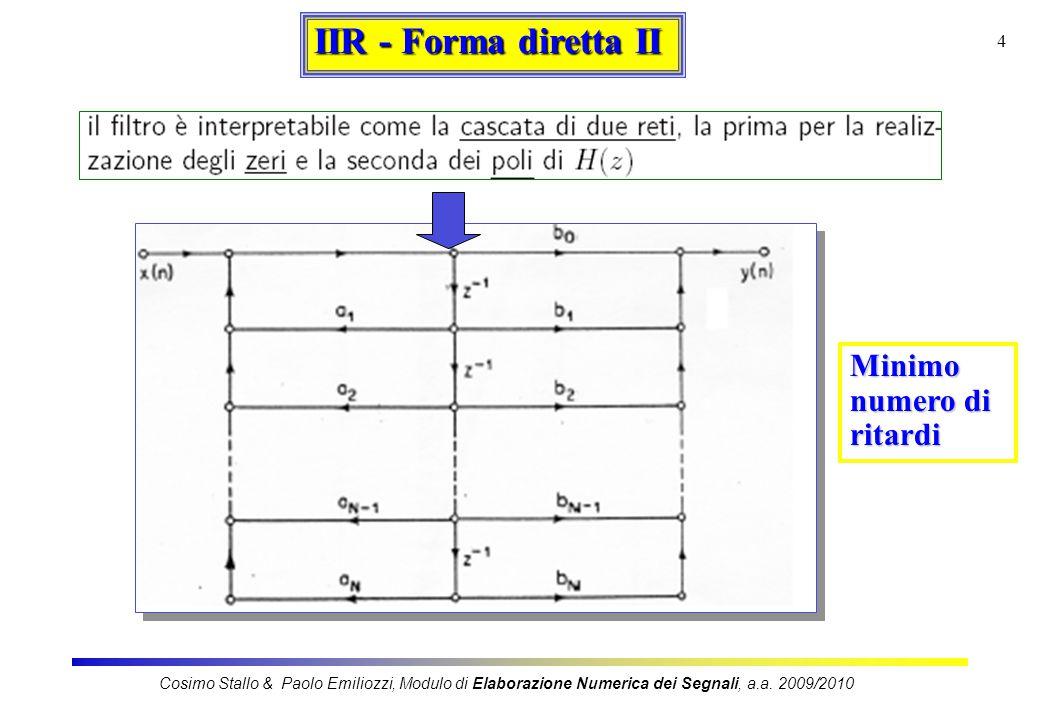 IIR - Forma diretta II Minimo numero di ritardi