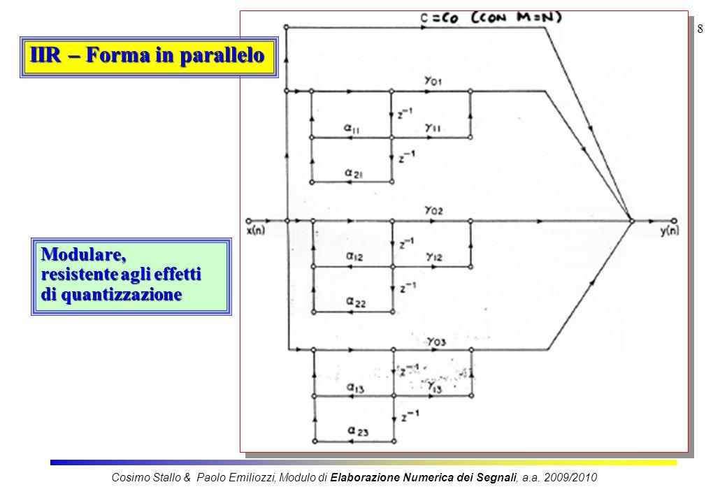 IIR – Forma in parallelo