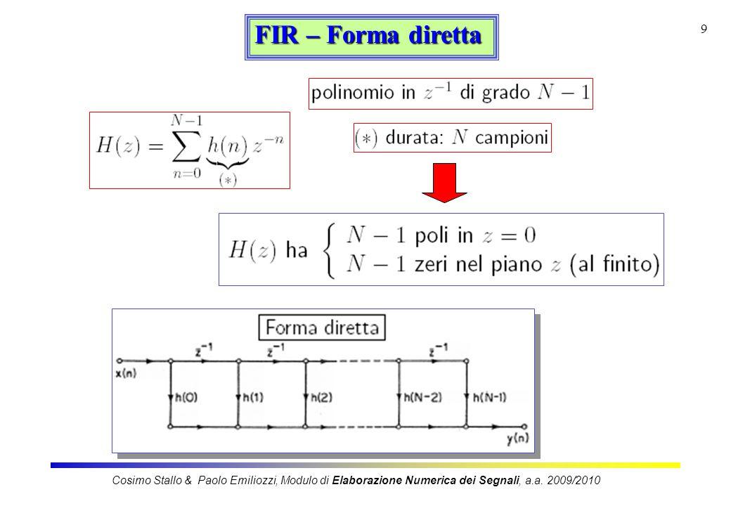 FIR – Forma diretta Cosimo Stallo & Paolo Emiliozzi, Modulo di Elaborazione Numerica dei Segnali, a.a.