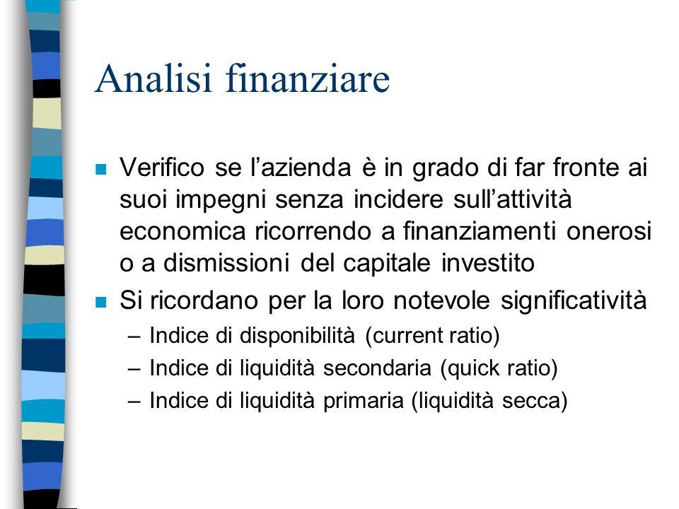 Analisi finanziare
