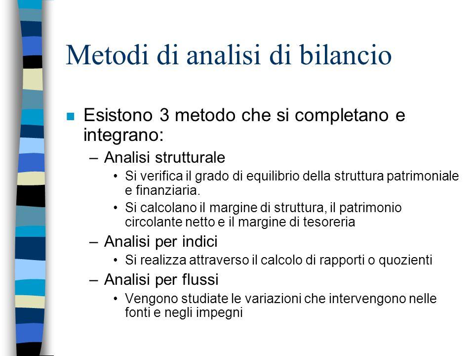 Metodi di analisi di bilancio