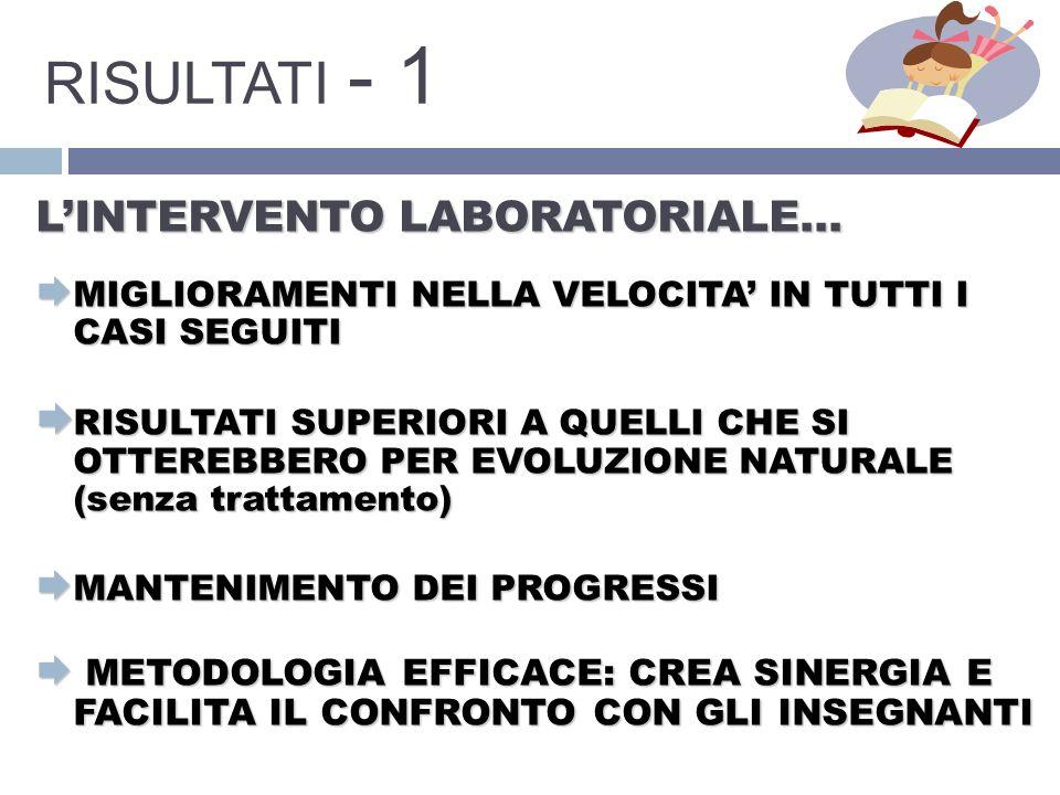 RISULTATI - 1 L'INTERVENTO LABORATORIALE…