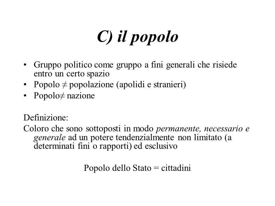 Popolo dello Stato = cittadini