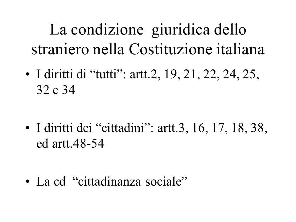 La condizione giuridica dello straniero nella Costituzione italiana