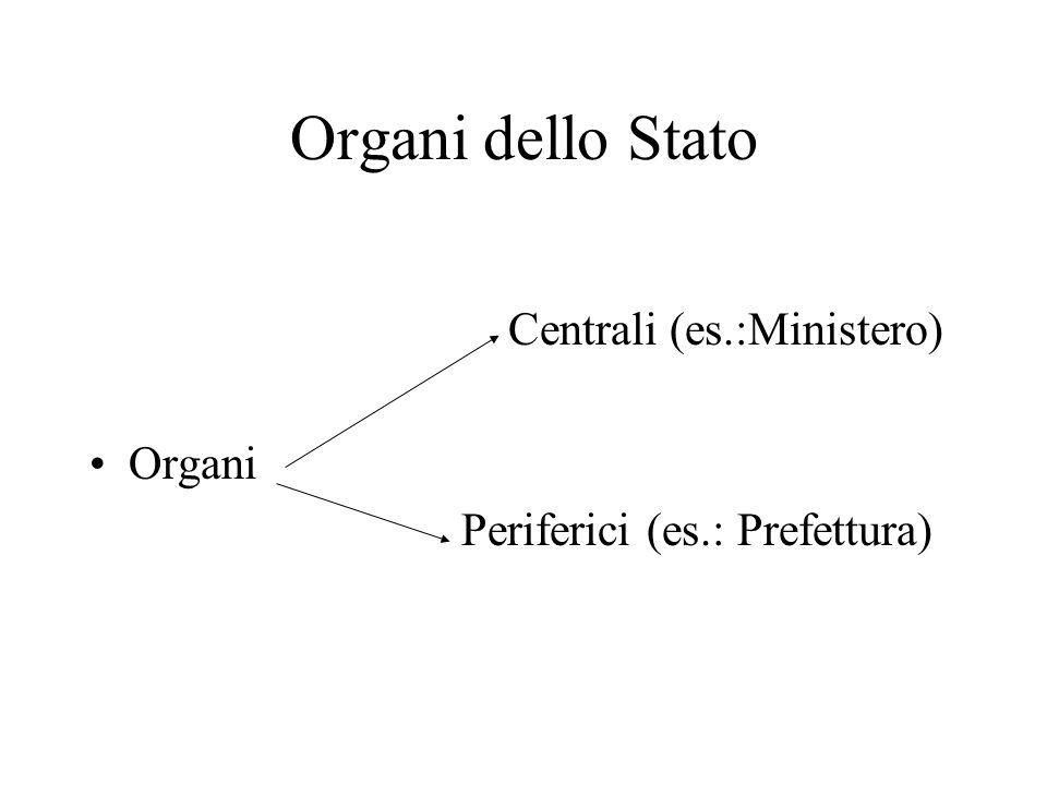 Organi dello Stato Centrali (es.:Ministero) Organi