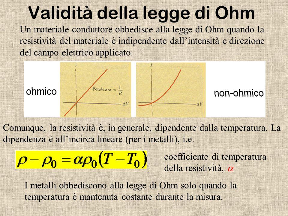 Validità della legge di Ohm