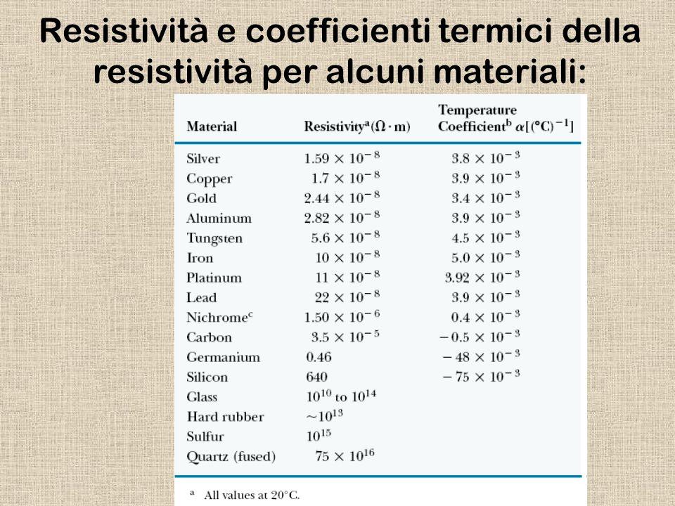 Resistività e coefficienti termici della resistività per alcuni materiali: